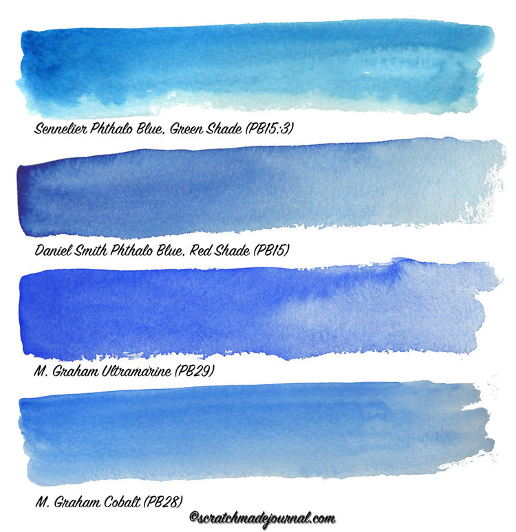 Comparing Blues from Scratchmade Journal