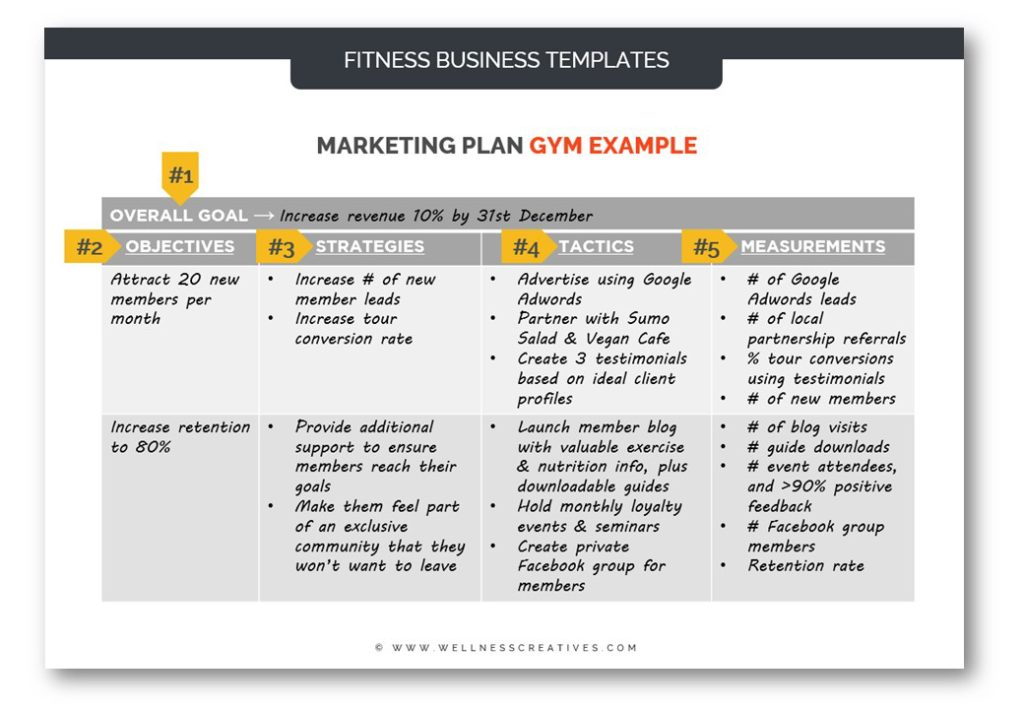 Include budgets and action plans. Gym Marketing Plan With Instructions Fitness Examples Pdf Templates