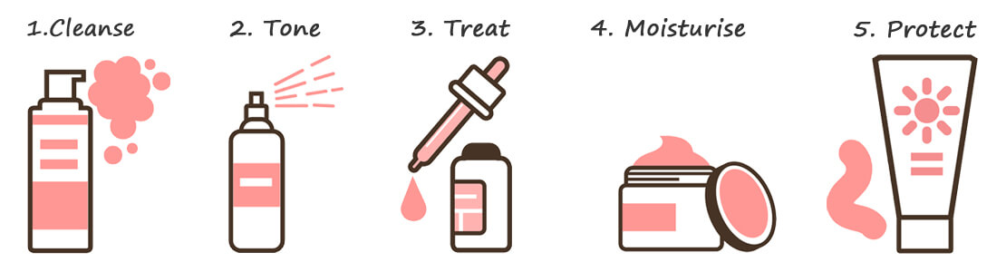 step by step skincare routine