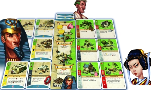 Imperial Settlers - Spielsituation