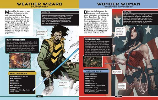 DC Comics Das große Superhelden-Lexikon, Rechte bei DK Verlag