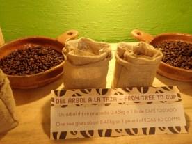 Wie lange hält bei uns ein Pfund Kaffee?
