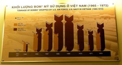 weltreise vietnam ho chi minh -0252