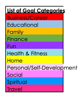 12-week year goals categories
