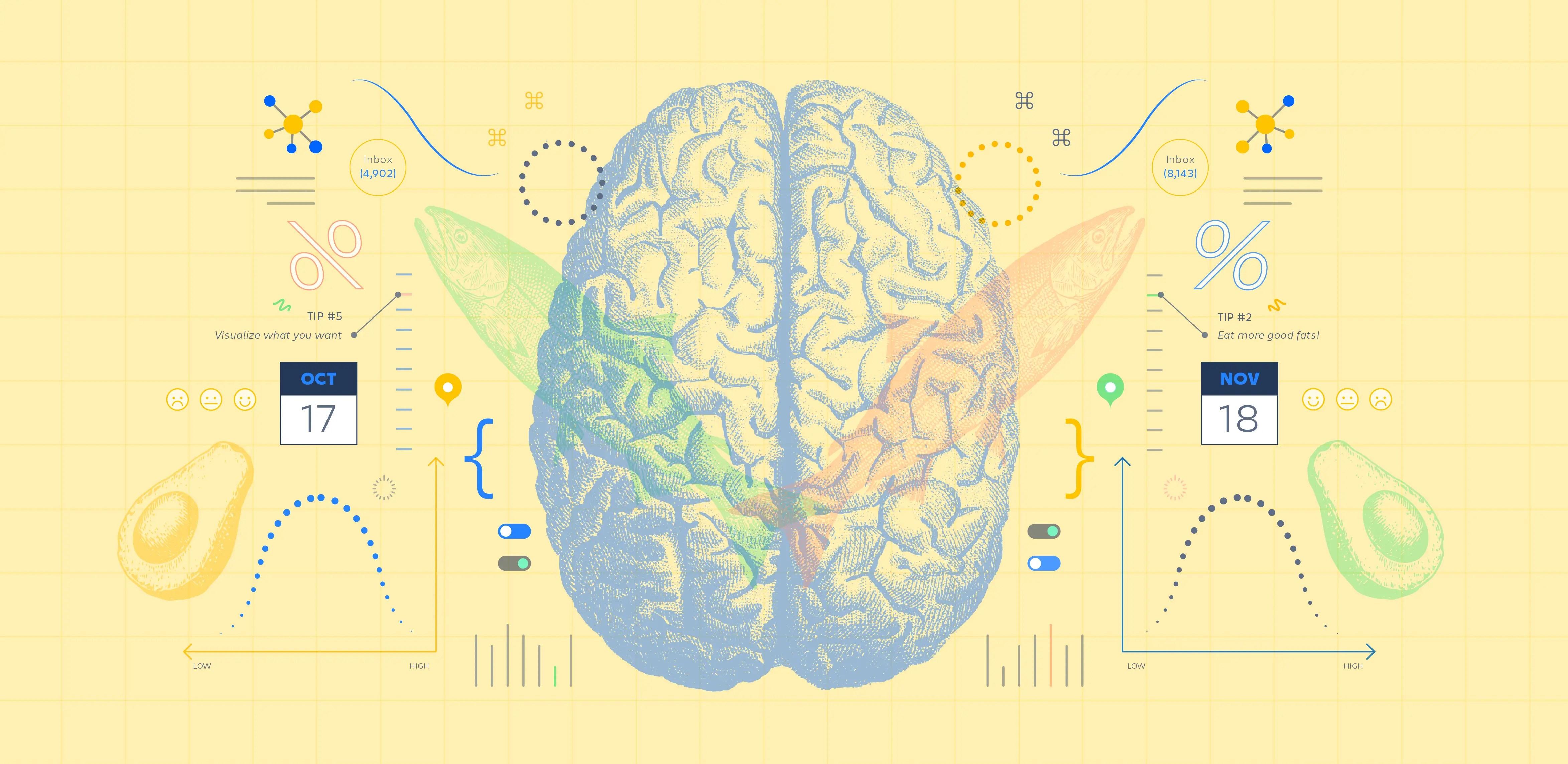 Kognitionsvetenskap: Vilka jobb och yrken?