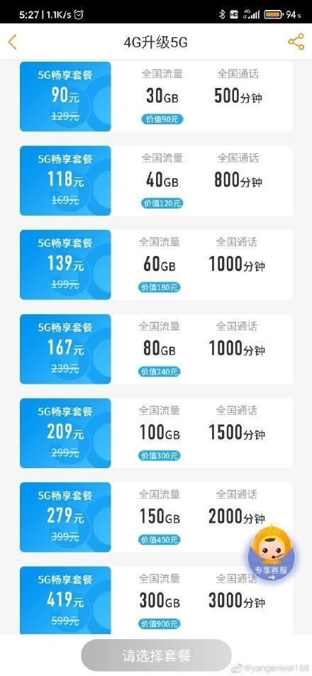 一文看懂三大运营商5G套餐:最高869元 按速分档