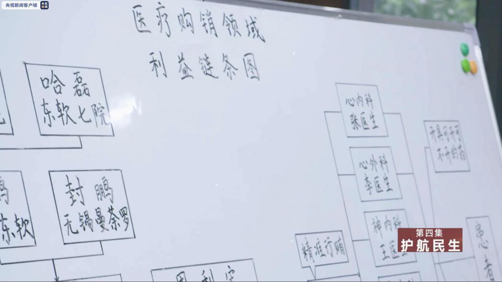 法不责众?江苏一医院科室全员参与黑色利益链条(图)