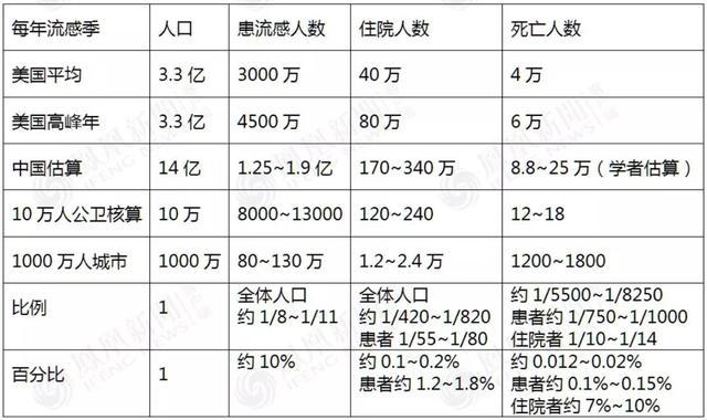 日本撤侨报告,透露了病毒根本秘密!(组图)
