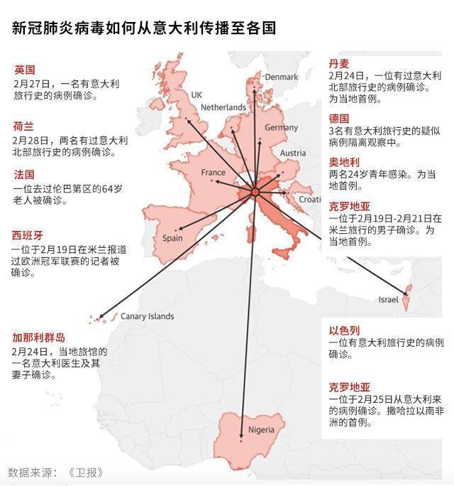 意大利為何成為海外疫情最嚴重的地區?(圖)