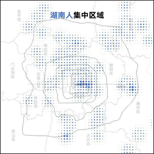 北京人,都是從哪兒來的?