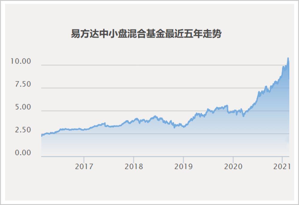 中国基金经理对比美国的基金经理,还是太嫩了!