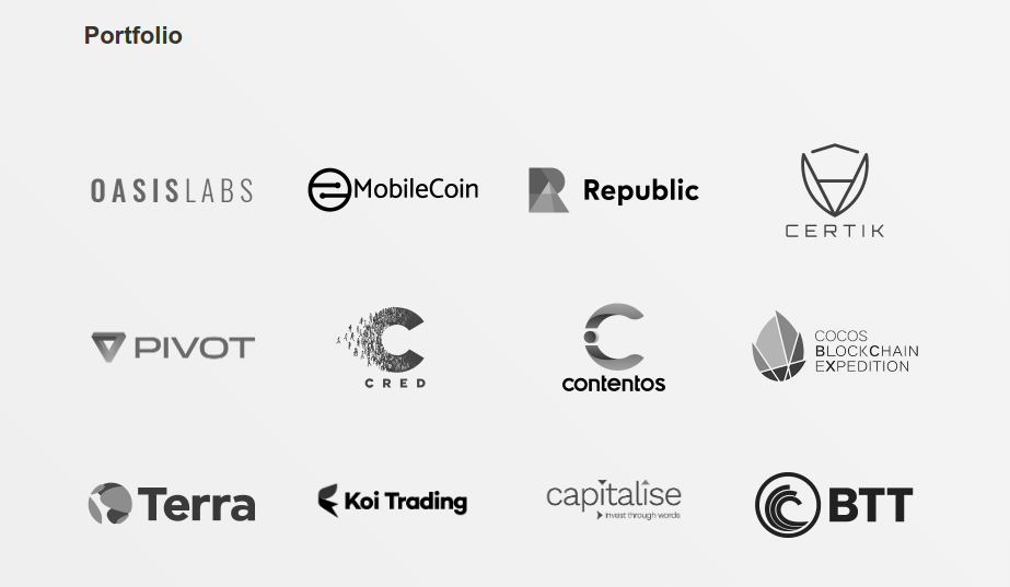 An image showing the list of prominent companies that have incubated in Binance Labs