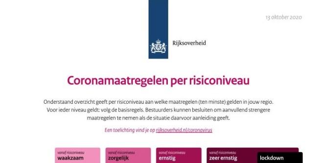 nieuwe coronamaatregelen 13 oktober coronacrisis lockdown