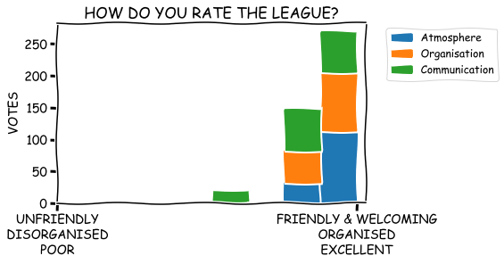leaguerate.png