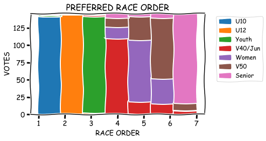 race_order.png