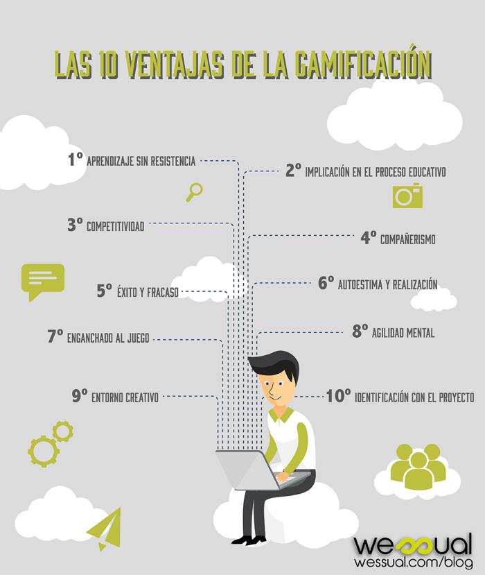 10-ventajas-gamificacion