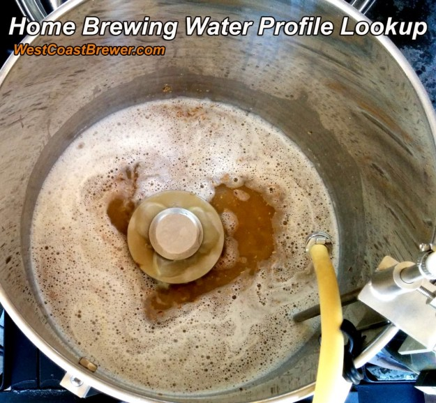 Home Brewing Water Profile Lookup