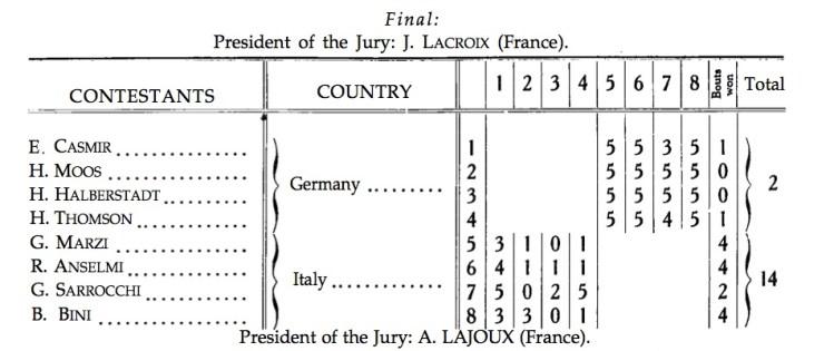 HH.TSabre.R3.Final.Italy