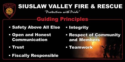 SVFR – Guiding Principles Banner