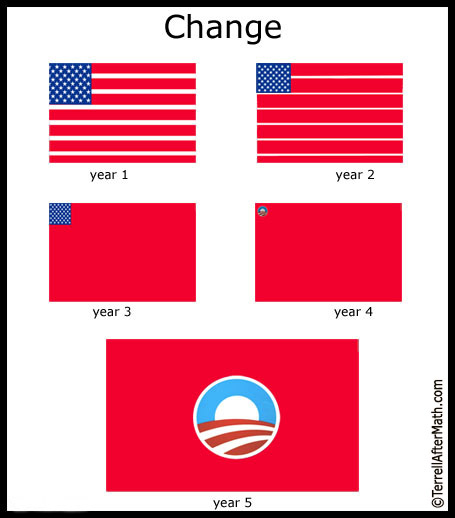 Obama Flag Evolution SC When Exactly Did America Cease to be a Republic?