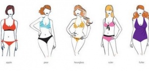 Best Swimsuit for your Bodytype