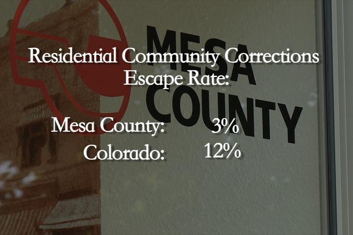 Escape Rate_679667964807168459