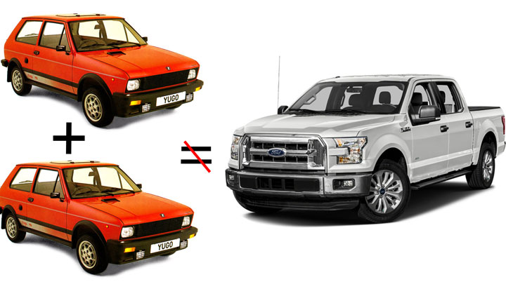 Two Yugos does not equal a Ford | western Sport
