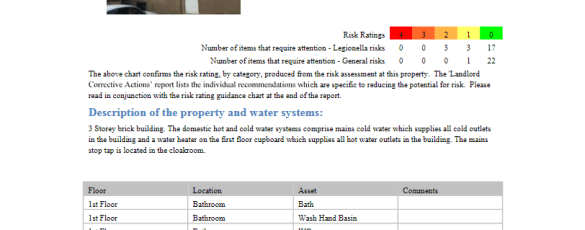 Legionella risk assessment and report West Bromwich, Birmingham, Tiption, Dudley, Smethwick, West Midlands area.