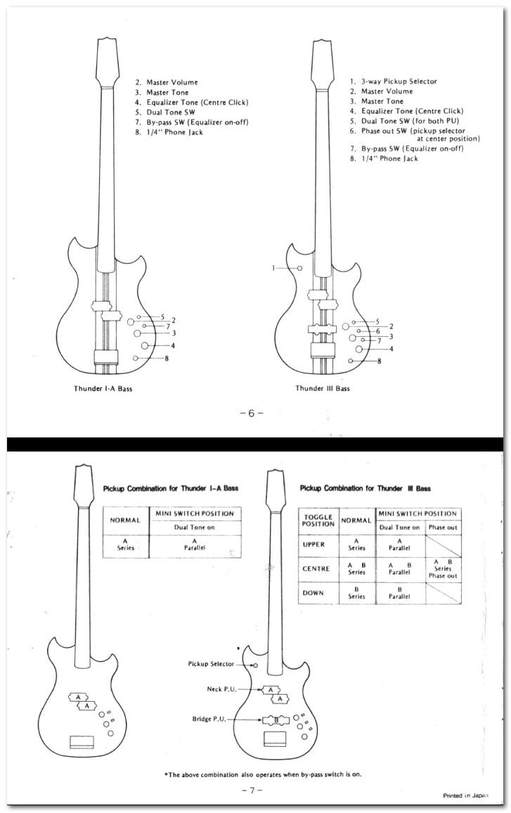 man6 thunder active guitar and bass manuals westone guitars the home westone thunder 1a wiring diagram at fashall.co