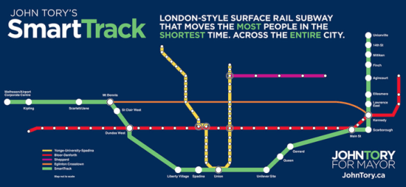 John Tory's Transit Plan