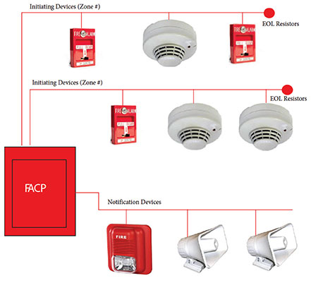 addressable fire alarm wiring diagram shield system  usenose
