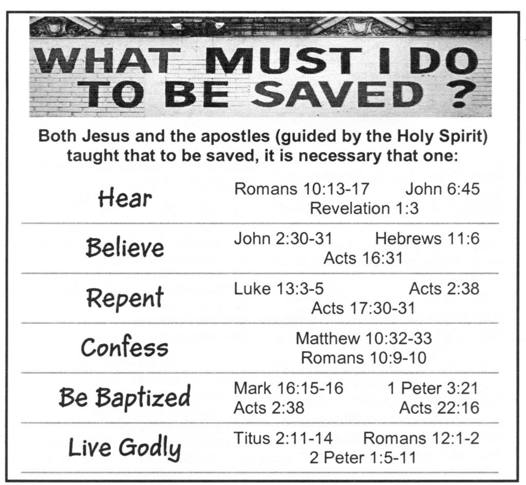 God S Plan Of Salvation Westside Church Of Christ