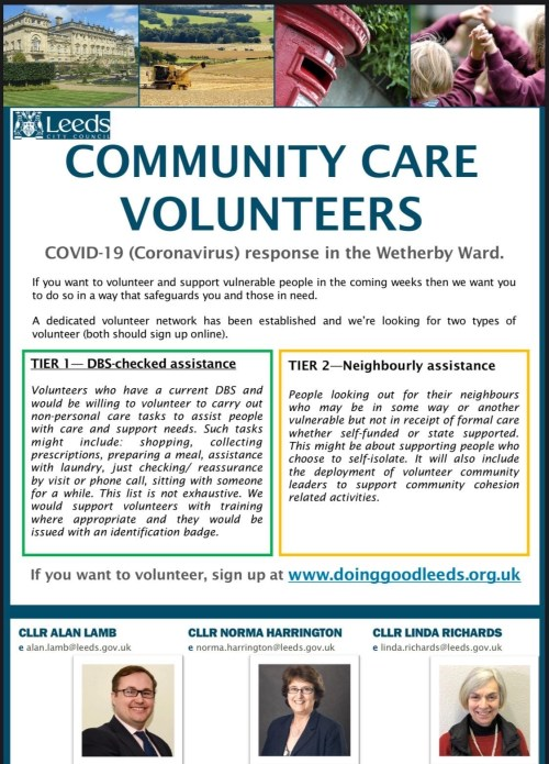 Details of Community Care