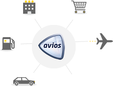 about-avios-img