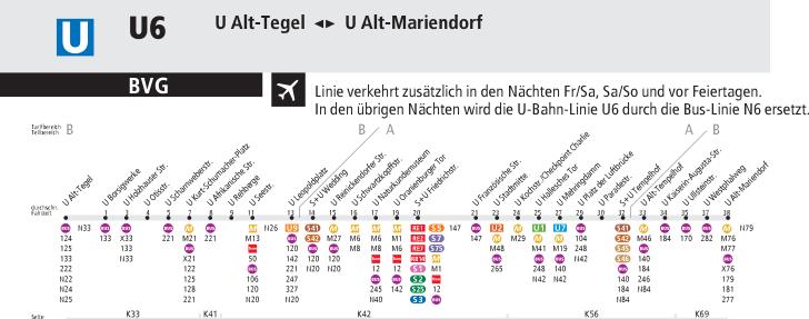 linea-u6-u-bahn