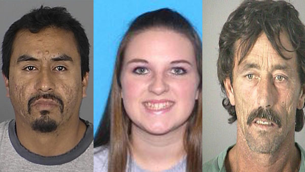 Wanted: Criminals on the Pasco County Sheriff's radar