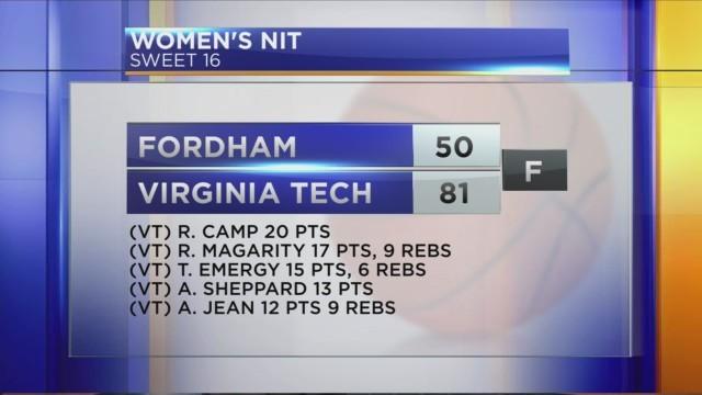 Virginia Tech women's basketball team beat Fordham in WNIT