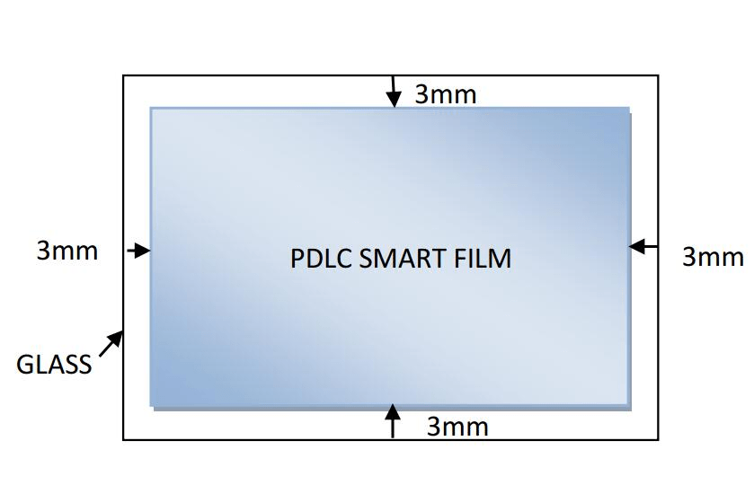 How to make windows soundproof with pdlc film?