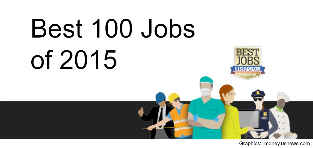 top 100 jobs of 2015
