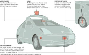 obstacle-detection-unit-of-google-driverless-car