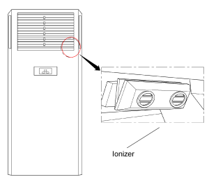Position-of-air-ionizer-in-standing-ac