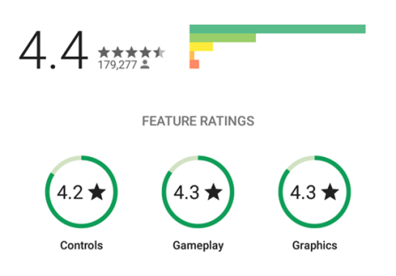 play store review system