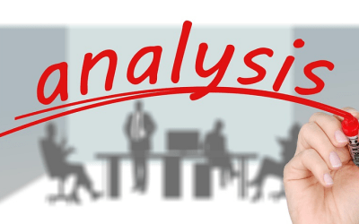 Business analyst salary