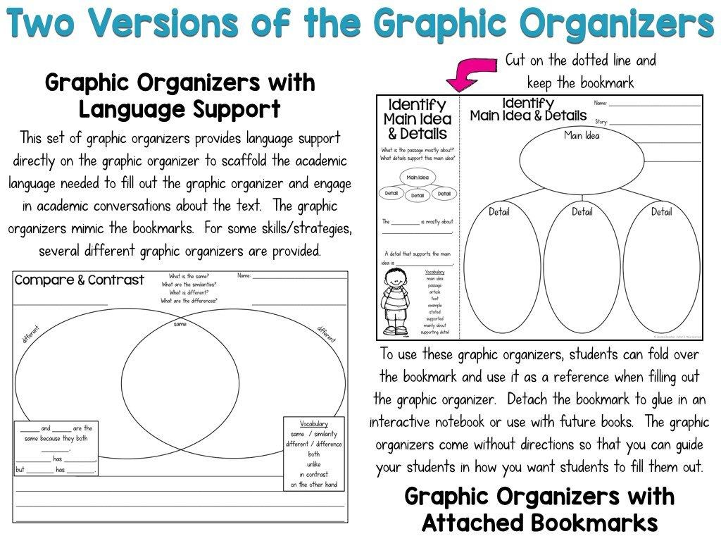 Reading Comprehension Graphic Organizers 2nd Grade