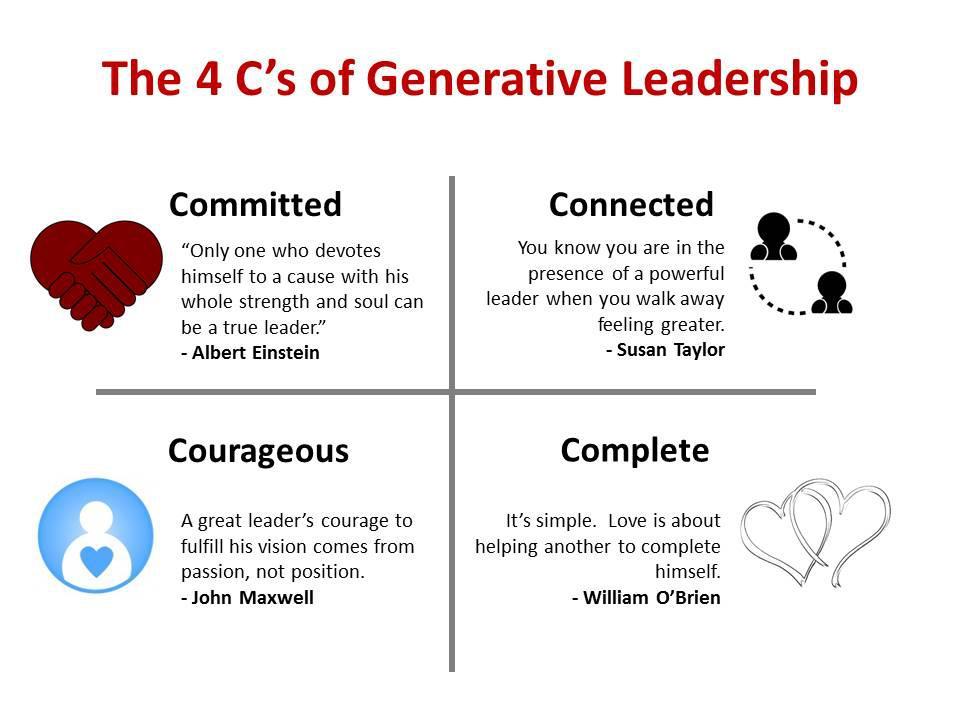 generative leadership