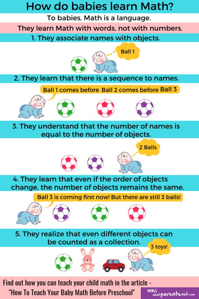 how should I teach my toddler maths