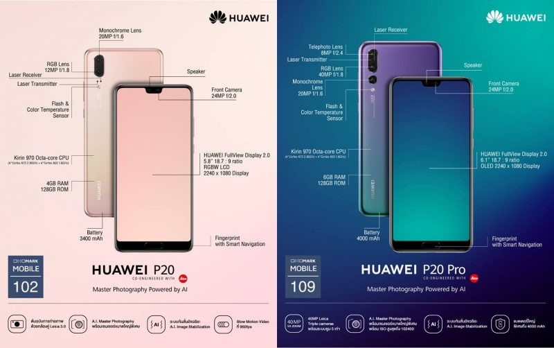 Huawei P20 and Huawei P20 Pro ALL Spec