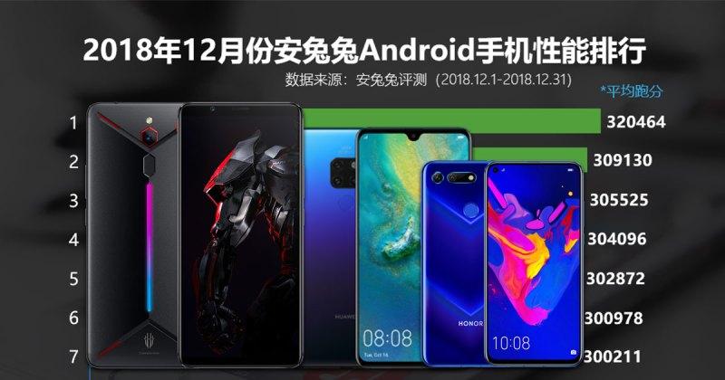 Top 10 Antutu Android Smartphone 2018