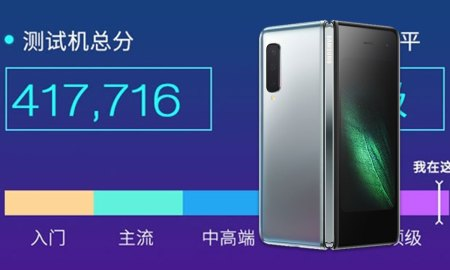 Samsung Galaxy Fold benchmarked by Master Lu