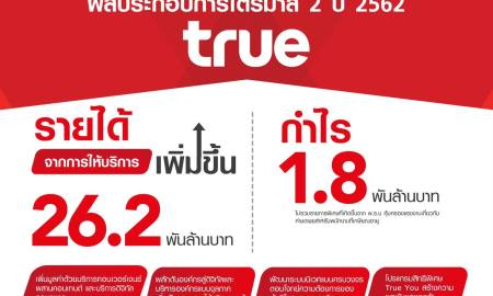 TRUE GROUP REPORTS PROFIT OF BAHT 1.8 BILLION IN 2Q19